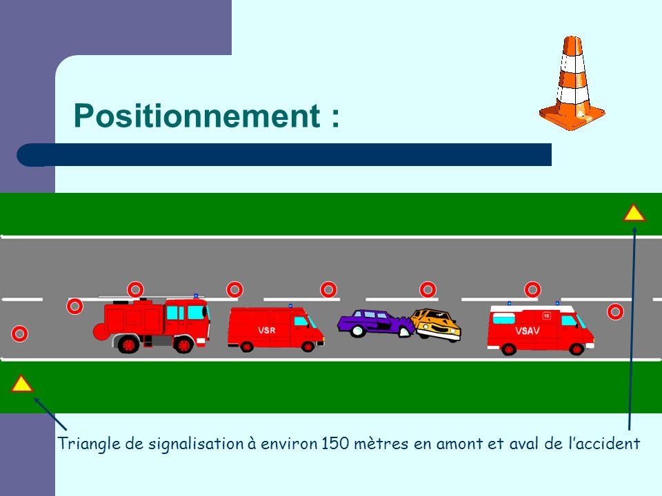 Positionnement : Triangle de signalisation à environ 150 mètres en amont et aval de l'accident