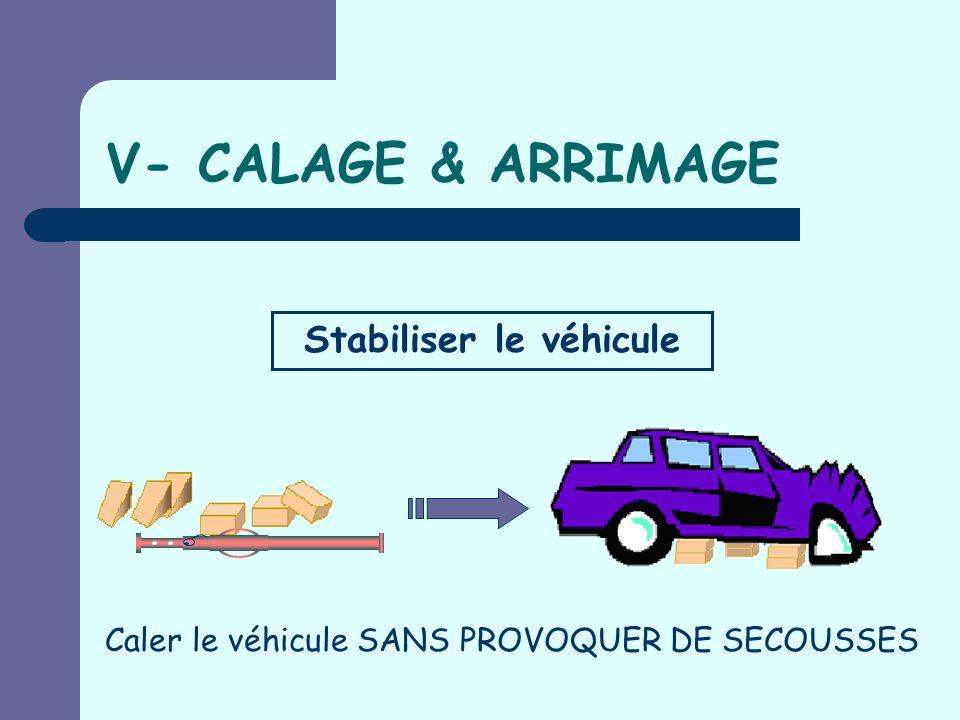 Stabiliser le véhicule