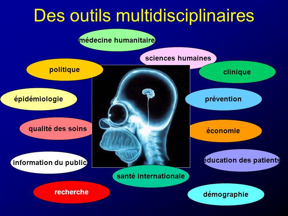 Des outils multidisciplinaires