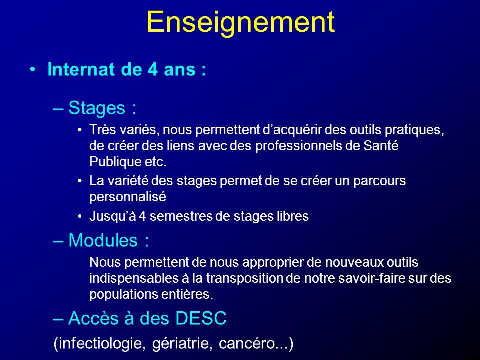 Enseignement Internat de 4 ans : Stages : Modules : Accès à des DESC