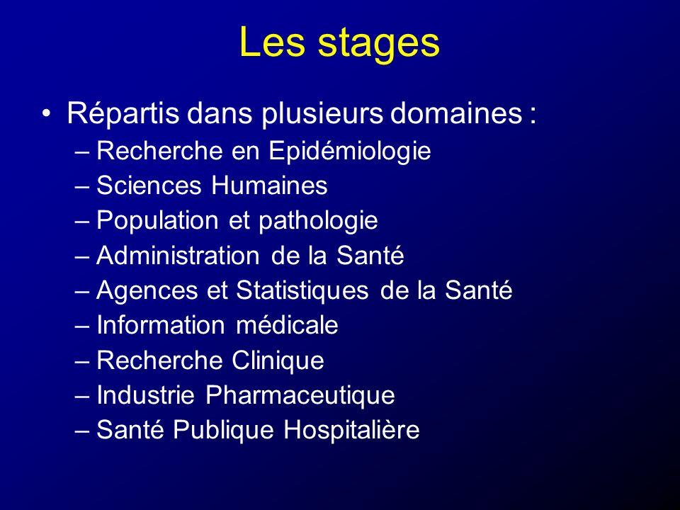 Les stages Répartis dans plusieurs domaines :