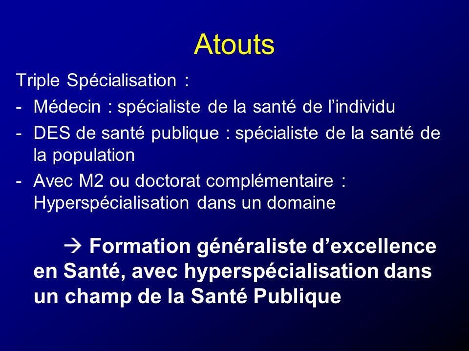 Atouts Triple Spécialisation : Médecin : spécialiste de la santé de l'individu. DES de santé publique : spécialiste de la santé de la population.