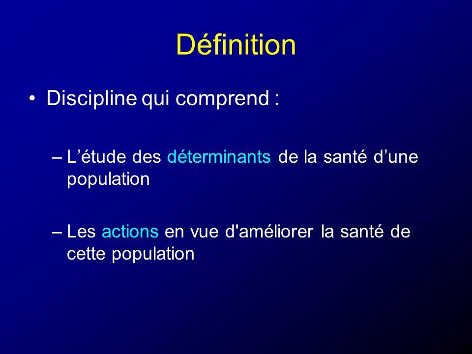 Définition Discipline qui comprend :