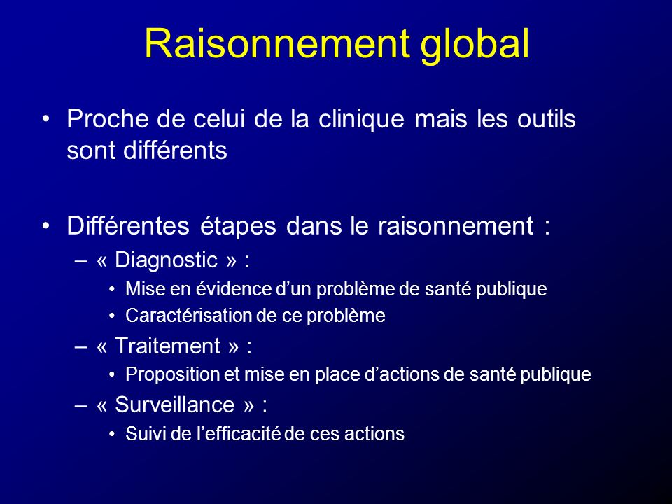 Raisonnement global Proche de celui de la clinique mais les outils sont différents. Différentes étapes dans le raisonnement :