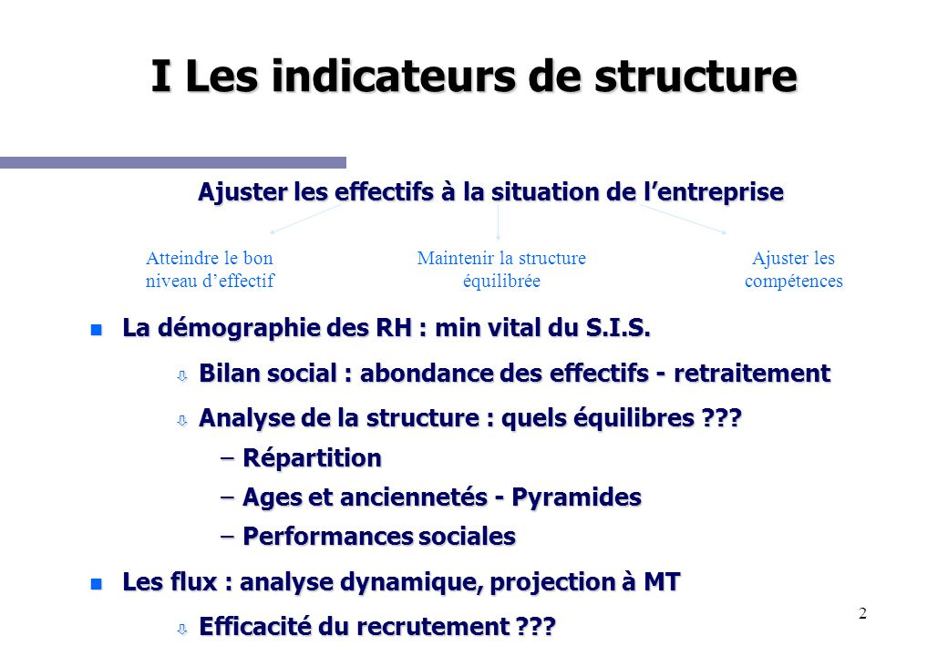 I Les indicateurs de structure
