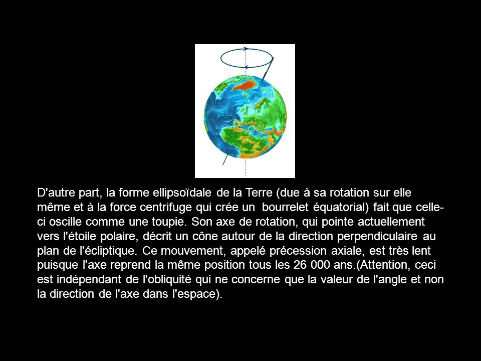 D autre part, la forme ellipsoïdale de la Terre (due à sa rotation sur elle même et à la force centrifuge qui crée un bourrelet équatorial) fait que celle-ci oscille comme une toupie.