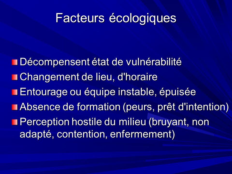 Facteurs écologiques Décompensent état de vulnérabilité