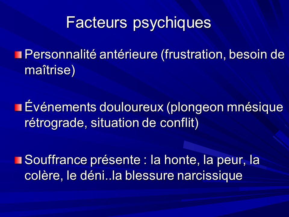 Facteurs psychiques Personnalité antérieure (frustration, besoin de maîtrise)