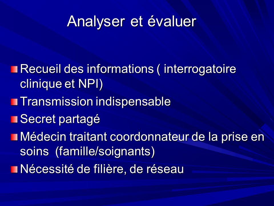 Analyser et évaluer Recueil des informations ( interrogatoire clinique et NPI) Transmission indispensable.