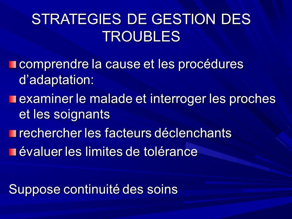 STRATEGIES DE GESTION DES TROUBLES