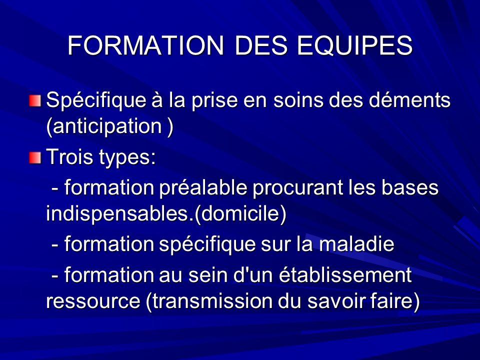 FORMATION DES EQUIPES Spécifique à la prise en soins des déments (anticipation ) Trois types: