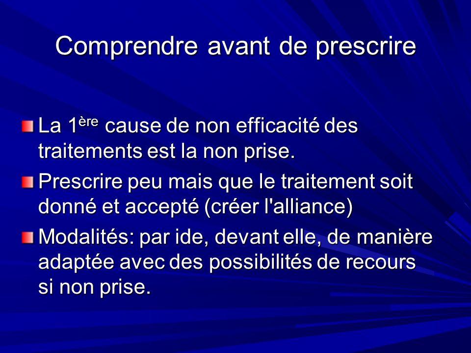 Comprendre avant de prescrire