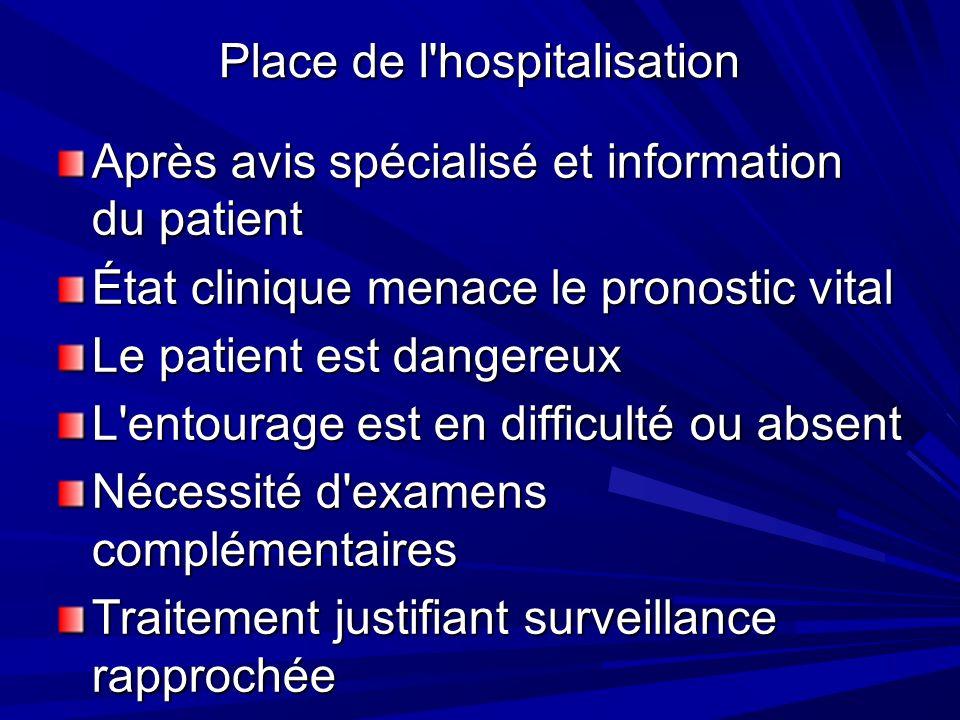 Place de l hospitalisation
