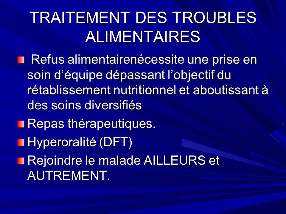 TRAITEMENT DES TROUBLES ALIMENTAIRES