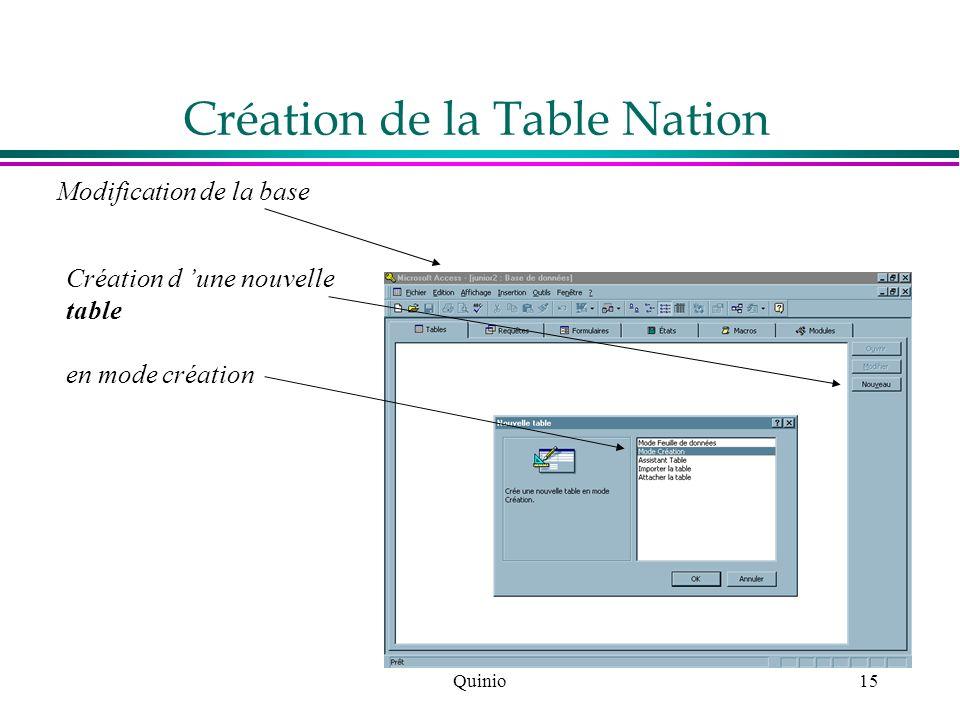 Création de la Table Nation