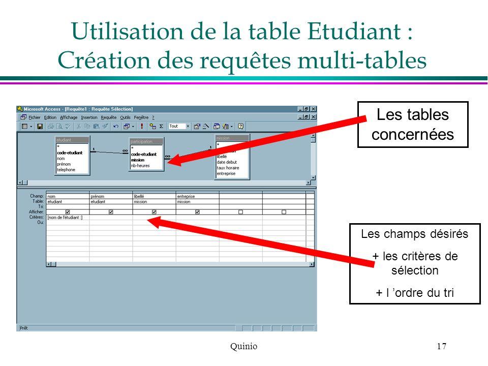 Utilisation de la table Etudiant : Création des requêtes multi-tables