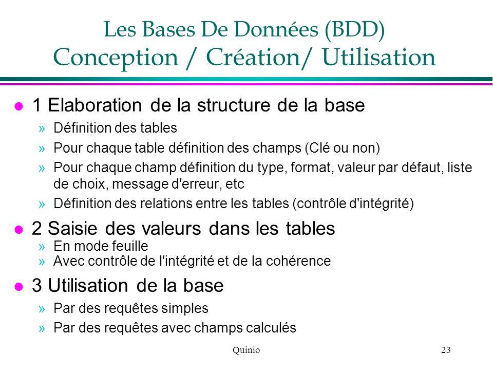 Les Bases De Données (BDD) Conception / Création/ Utilisation