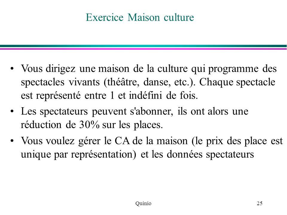 Exercice Maison culture