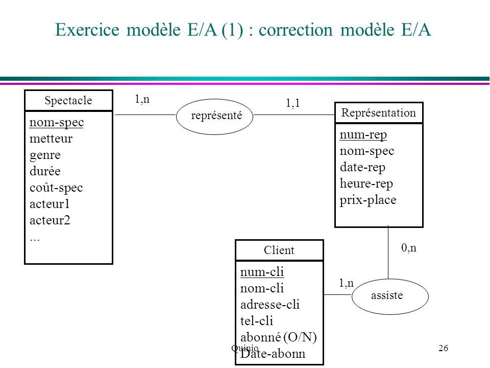 Exercice modèle E/A (1) : correction modèle E/A