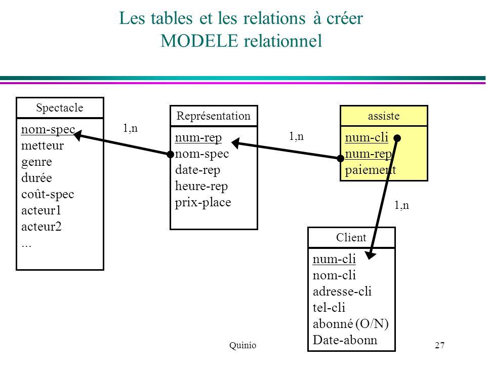 Les tables et les relations à créer