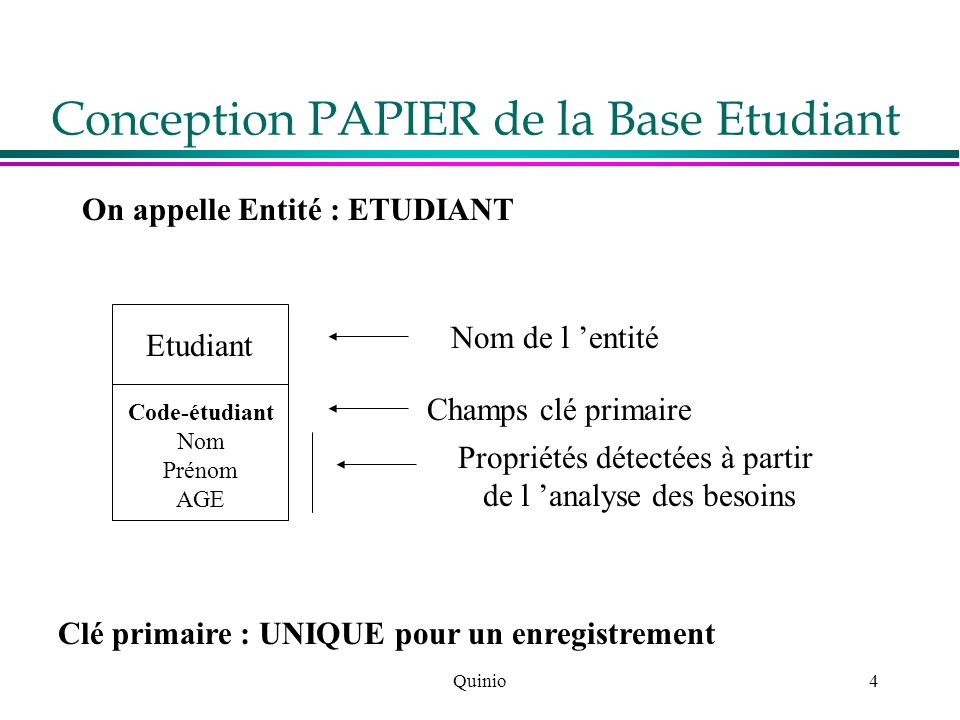 Conception PAPIER de la Base Etudiant