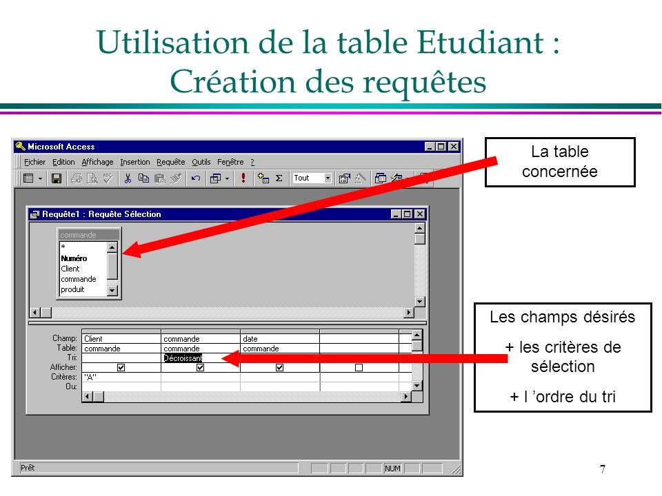 Utilisation de la table Etudiant : Création des requêtes