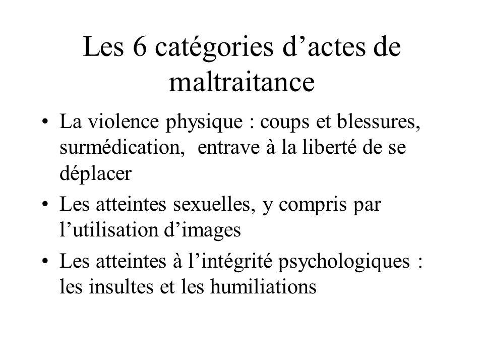 Les 6 catégories d'actes de maltraitance