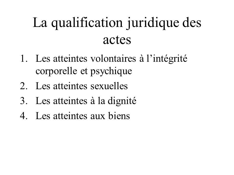La qualification juridique des actes