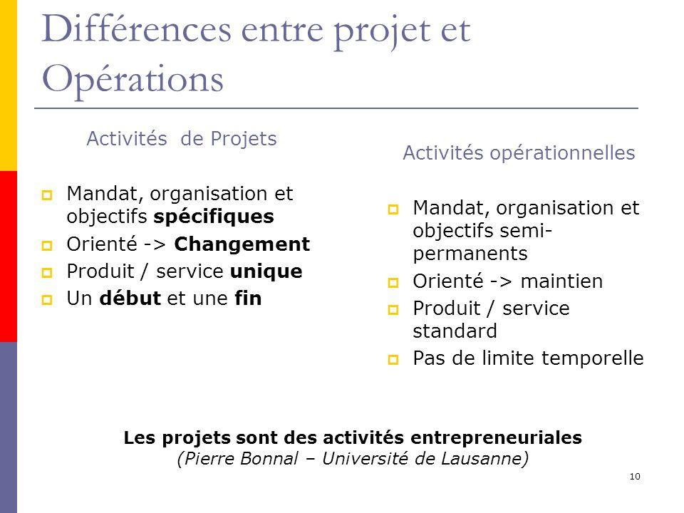 Différences entre projet et Opérations