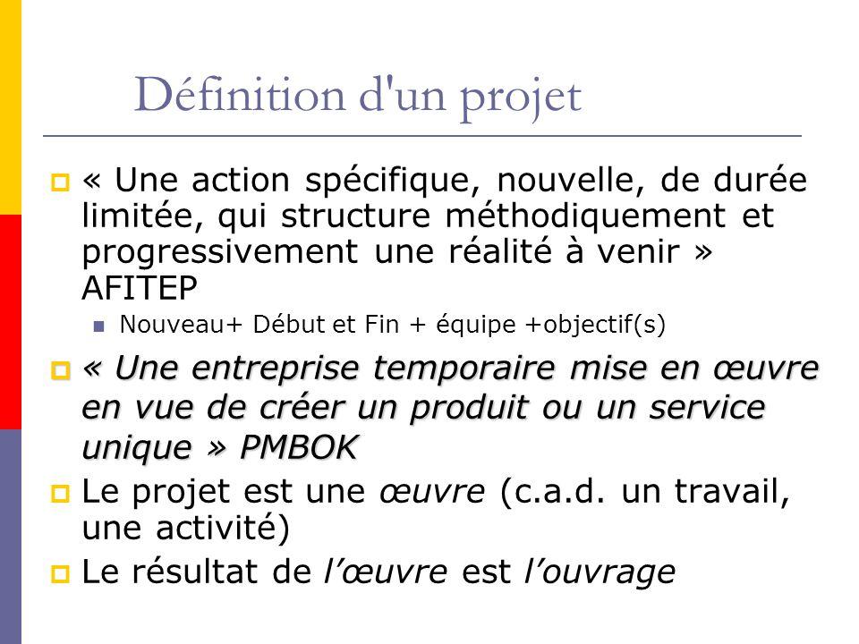 Définition d un projet
