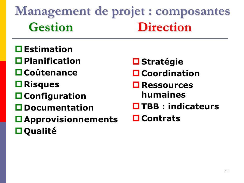 Management de projet : composantes Gestion Direction