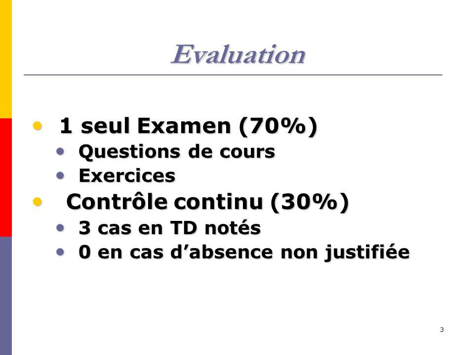 Evaluation 1 seul Examen (70%) Contrôle continu (30%)