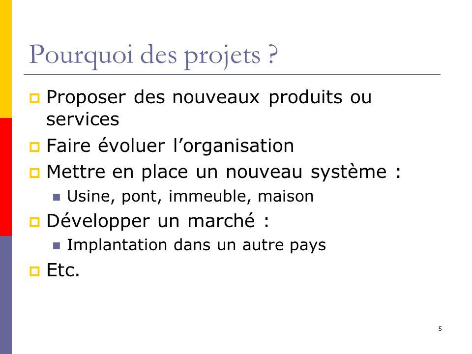 Pourquoi des projets Proposer des nouveaux produits ou services