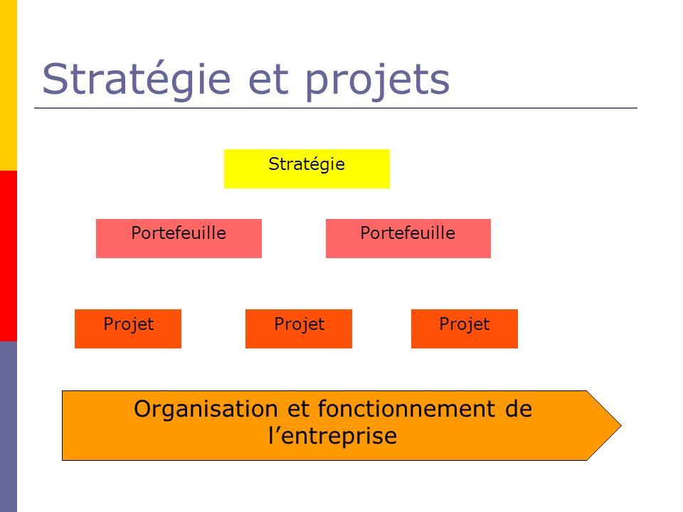 Organisation et fonctionnement de l'entreprise
