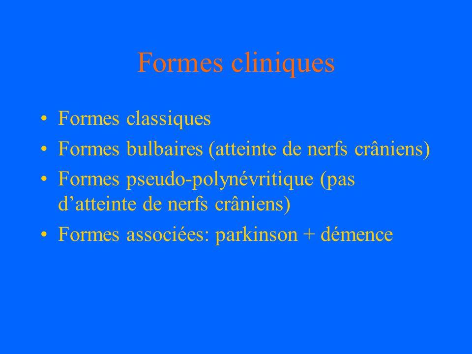 Formes cliniques Formes classiques