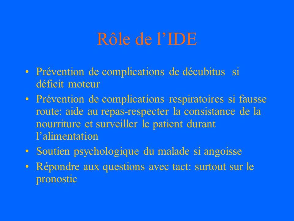 Rôle de l'IDE Prévention de complications de décubitus si déficit moteur.
