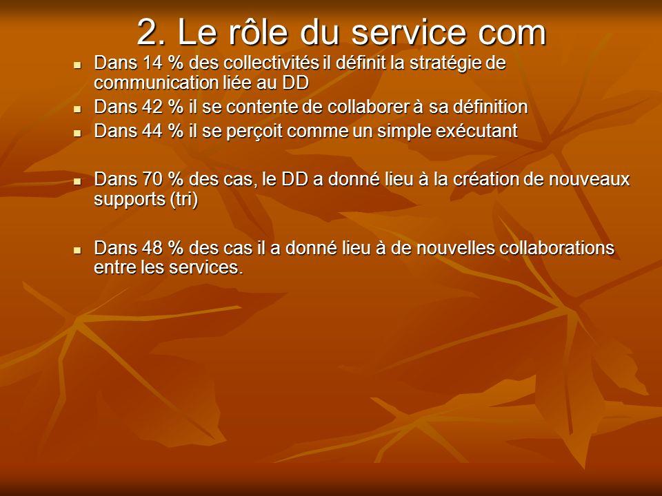 2. Le rôle du service com Dans 14 % des collectivités il définit la stratégie de communication liée au DD.