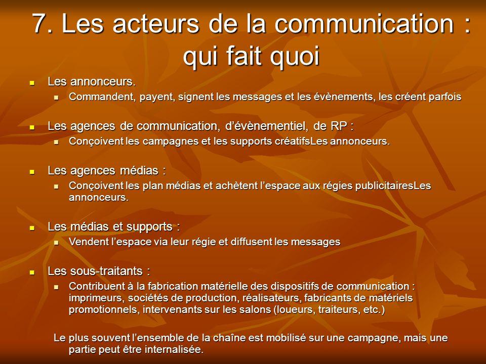 7. Les acteurs de la communication : qui fait quoi