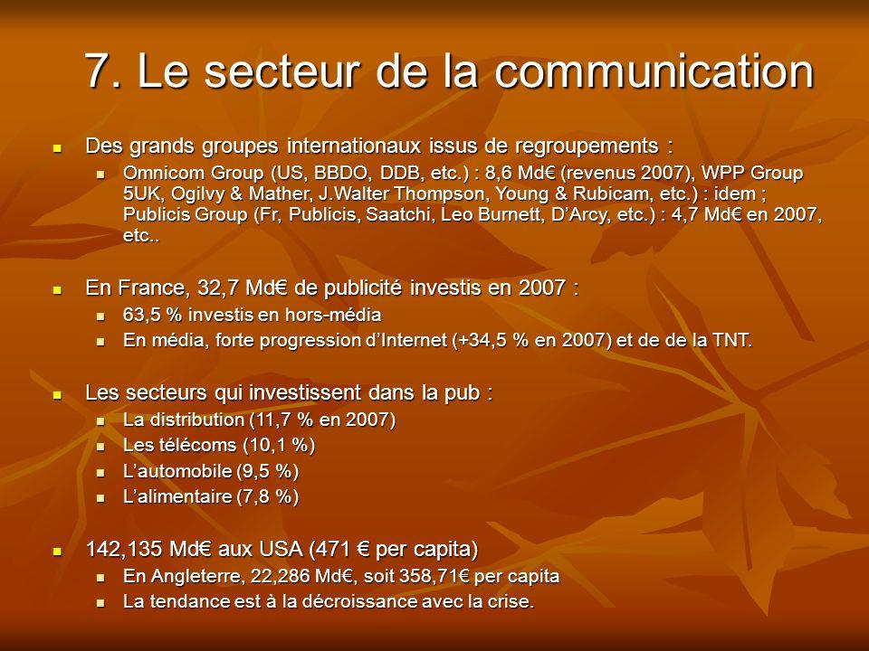 7. Le secteur de la communication