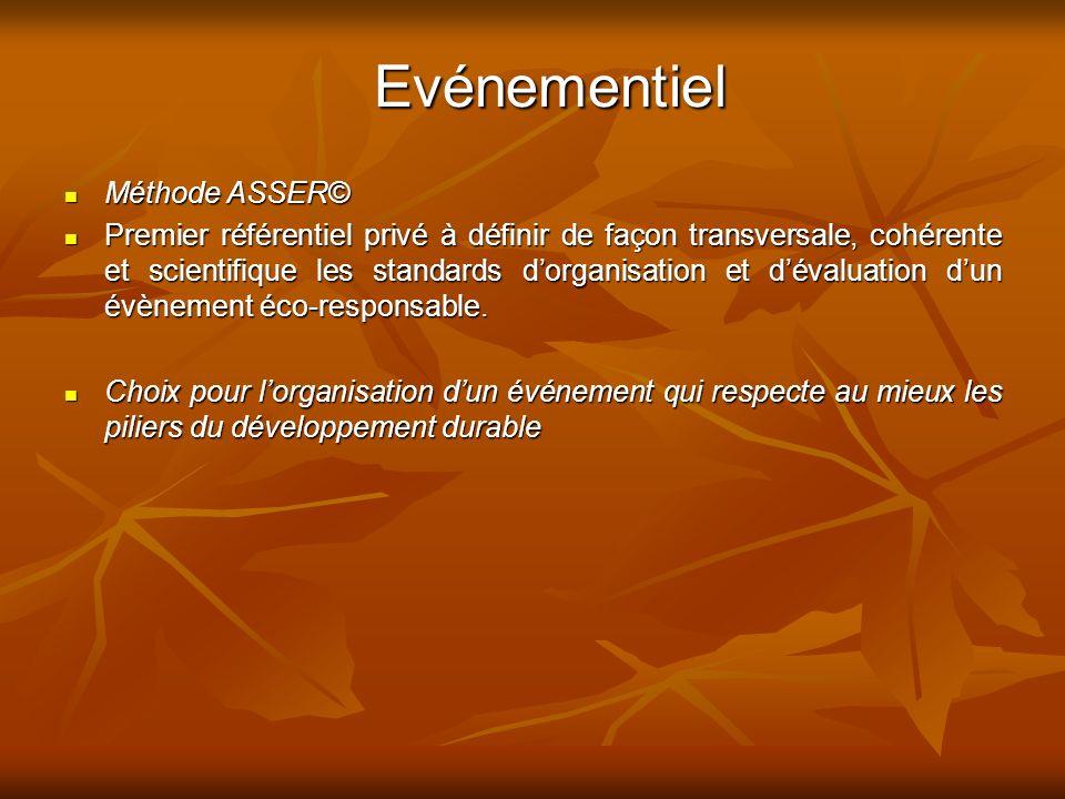 Evénementiel Méthode ASSER©