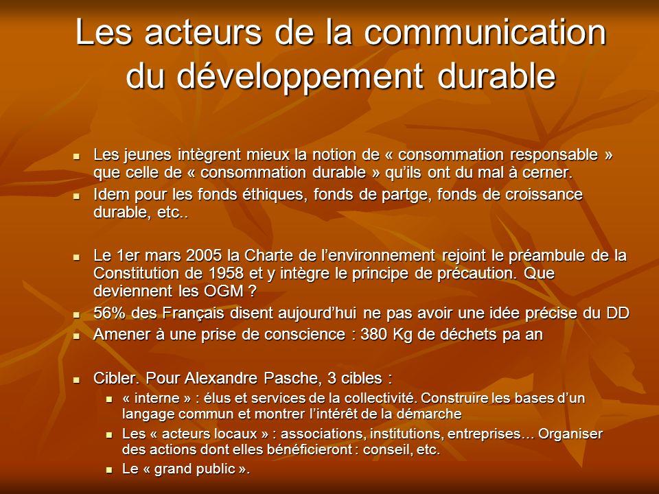 Les acteurs de la communication du développement durable
