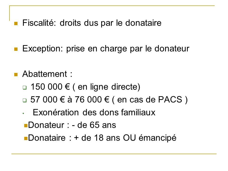 Fiscalité: droits dus par le donataire