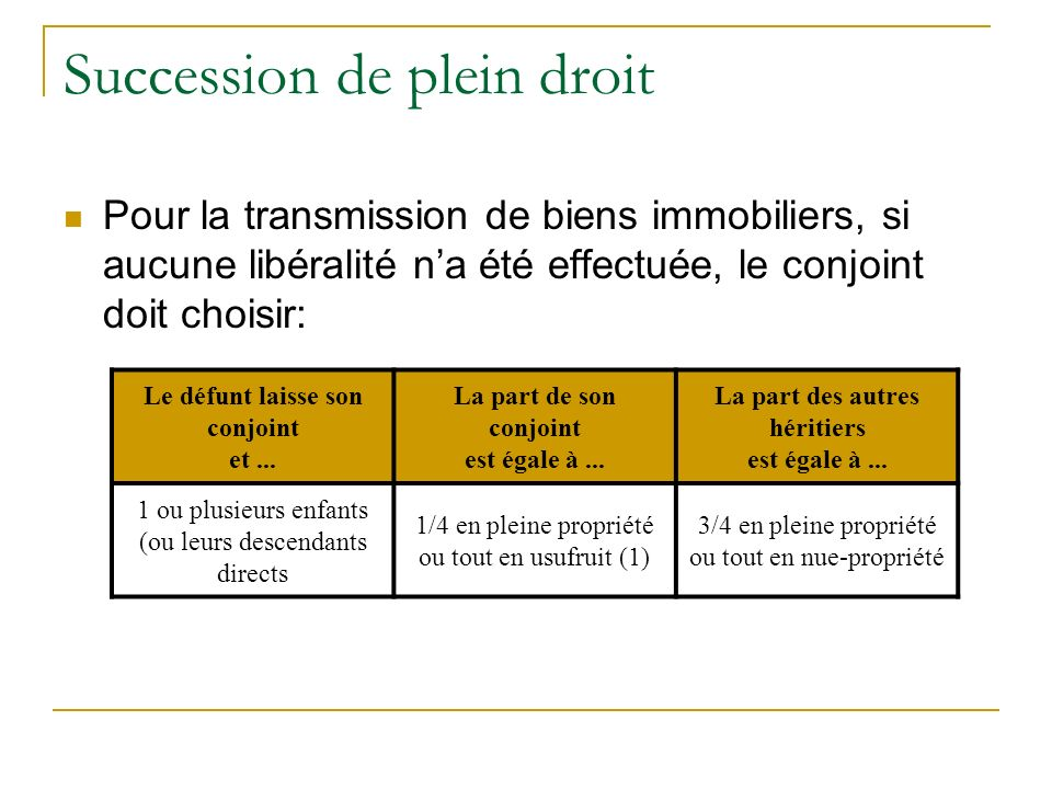 Succession de plein droit