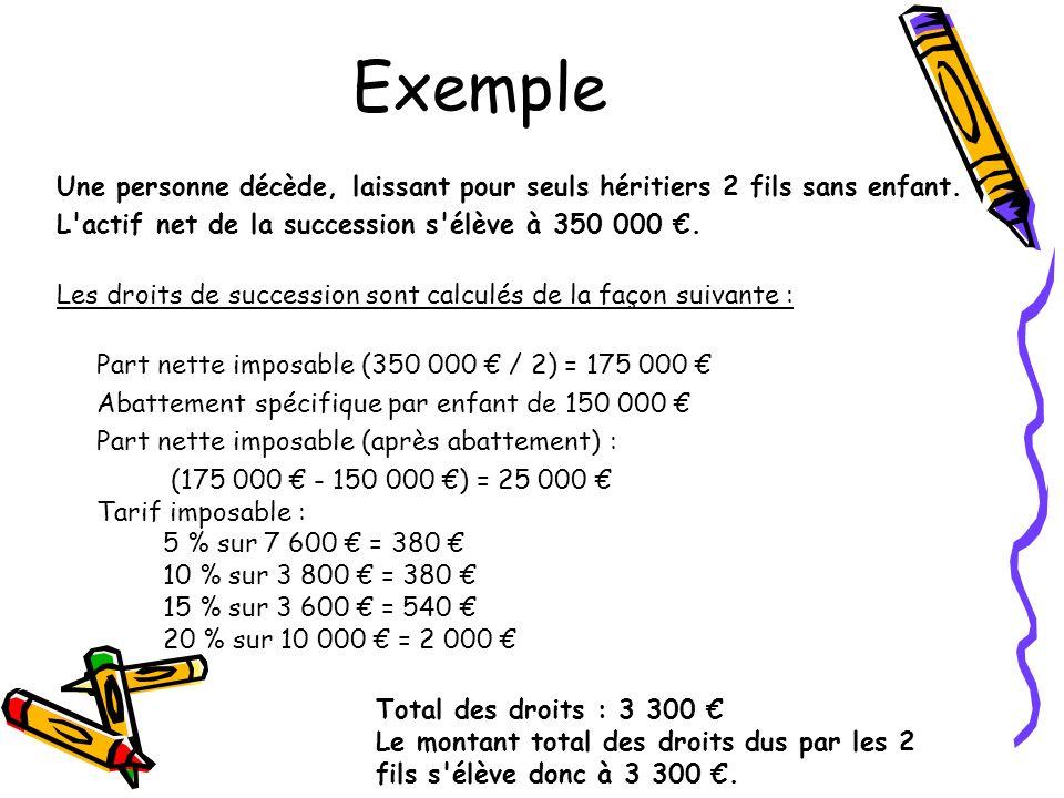 Exemple Une personne décède, laissant pour seuls héritiers 2 fils sans enfant. L actif net de la succession s élève à 350 000 €.