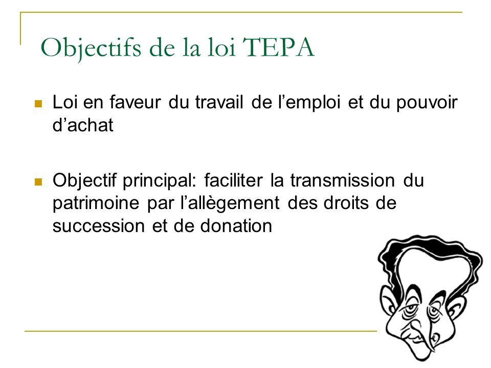 Objectifs de la loi TEPA