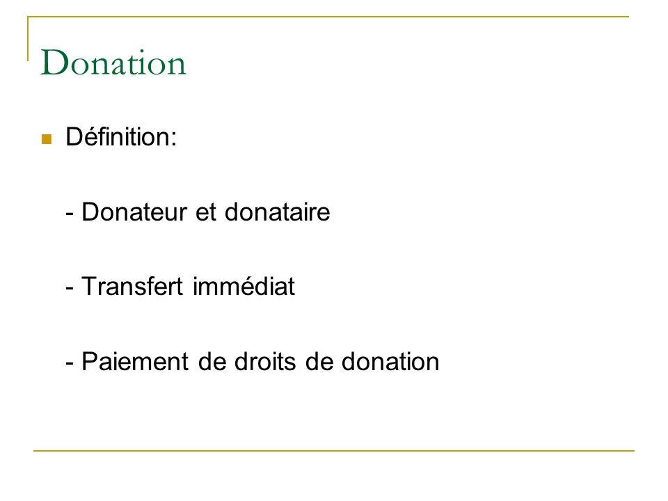 Donation Définition: - Donateur et donataire - Transfert immédiat