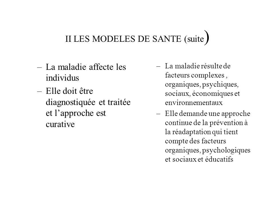 II LES MODELES DE SANTE (suite)