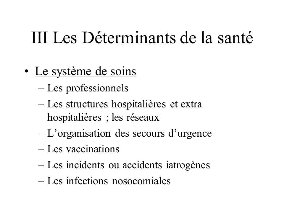 III Les Déterminants de la santé