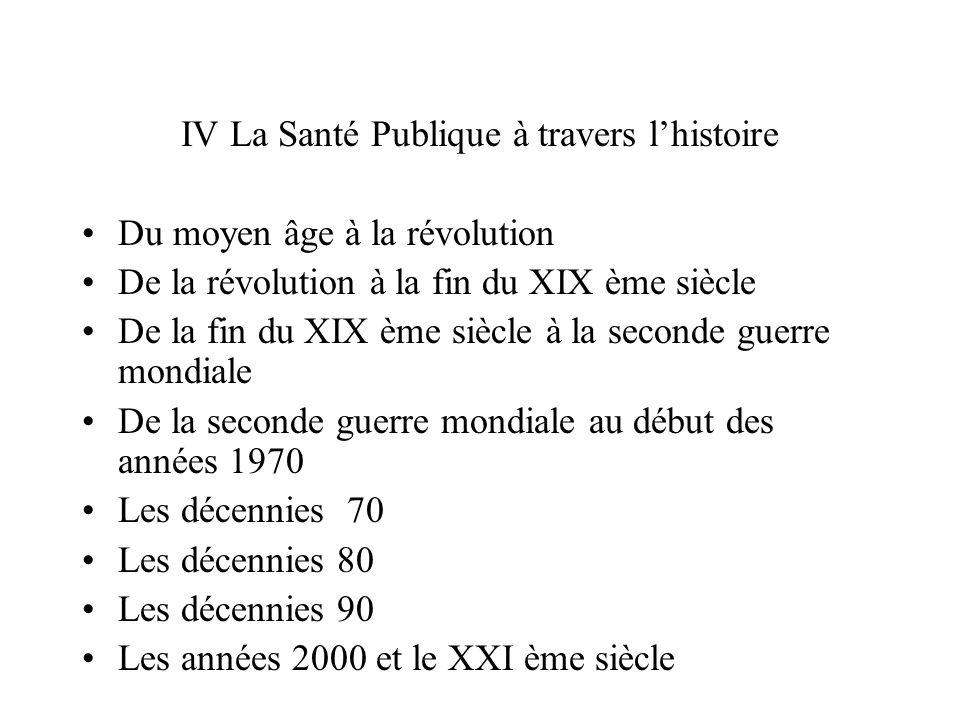 IV La Santé Publique à travers l'histoire