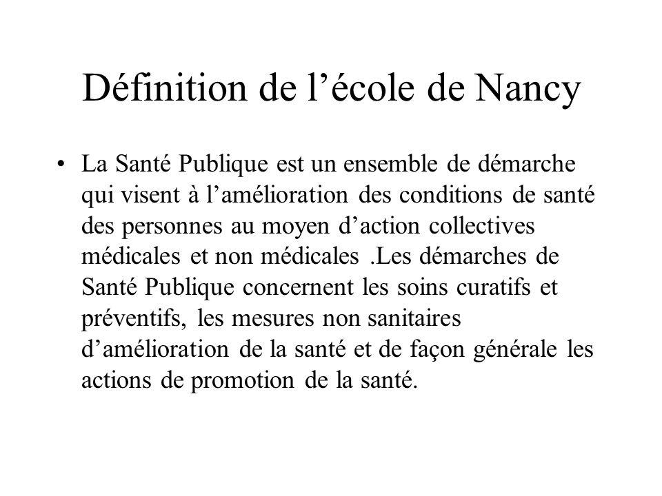 Définition de l'école de Nancy